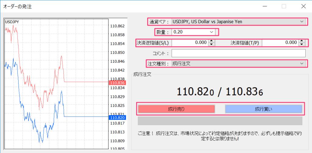 WindowsPCのMT4でポジションを持って決済するまでの手順を解説した画像