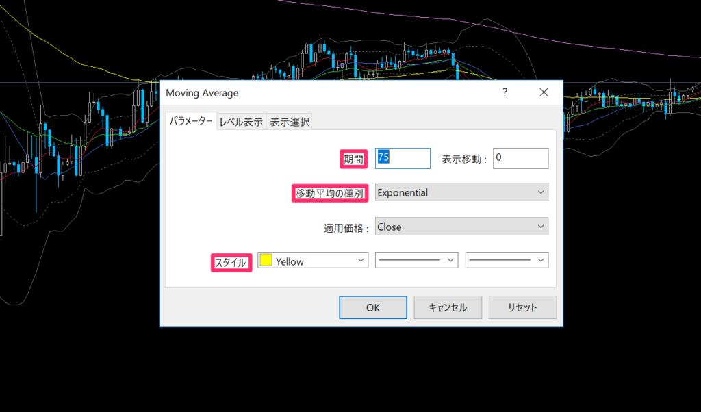 WindowsPCのMT4にインディケーターを表示させる手順を解説した画像