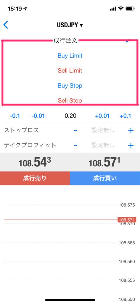 iPhoneアプリのMT4でポジションを持って決済するまでの手順を解説した画像